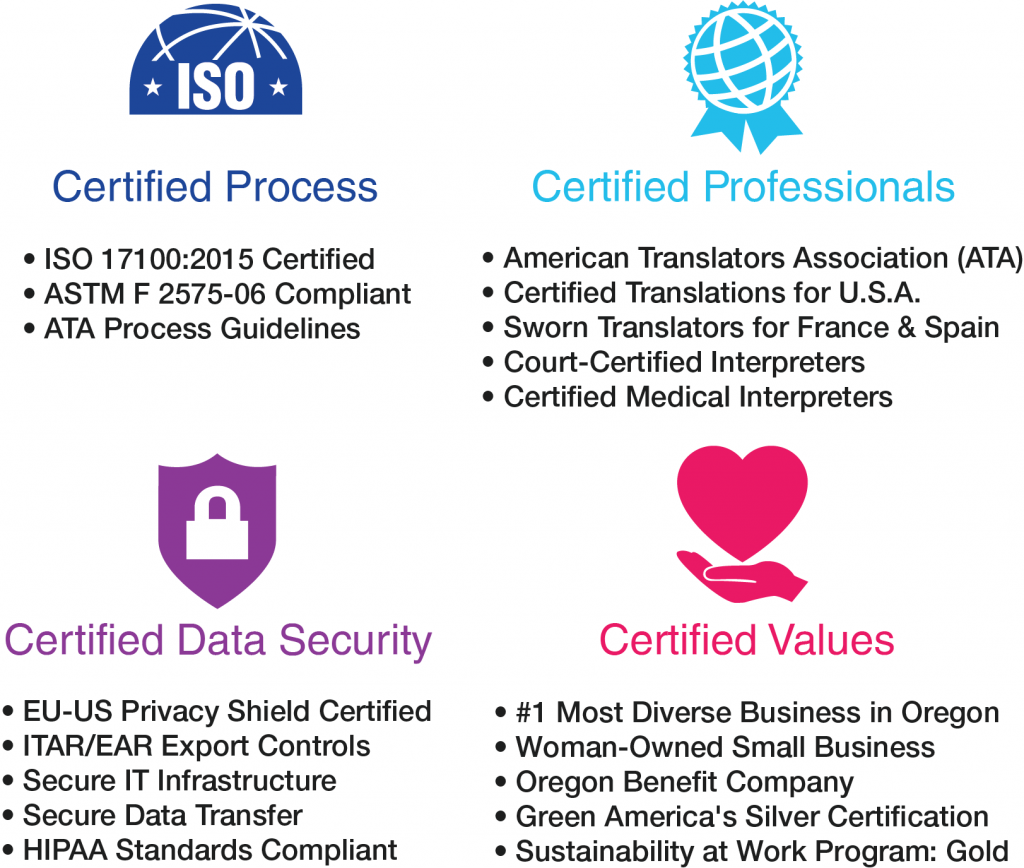 Certified Process, Certified Professionals, Certified Data Security, Certified Values
